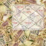 जन्म कुंडली में धनयोग: कुंडली की कौन सी बात बनाती है किसी को अमीर ?