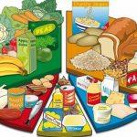 जैसा अन्न वैसा मन, जानिए कैसा हो हमारा आहार