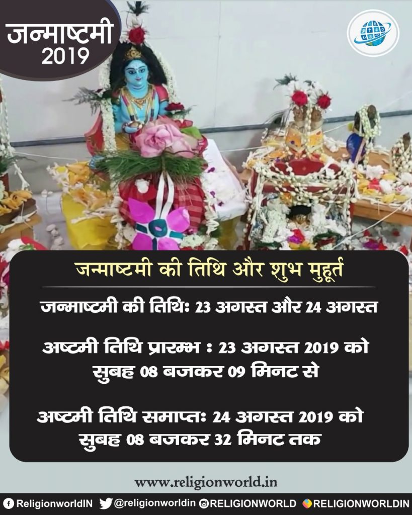 JANMASHTAMI 2019 Dates